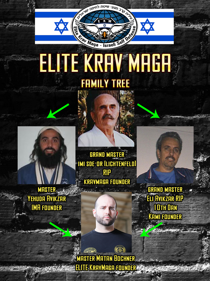 Elite Krav Maga Family Tree