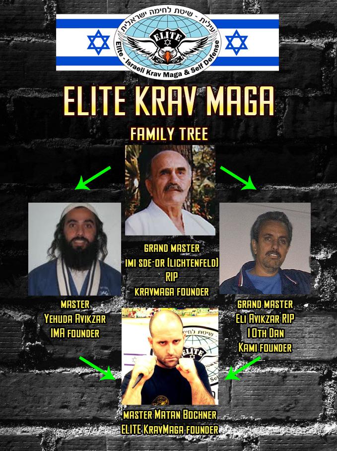 Elite Krav Maga Family Tree